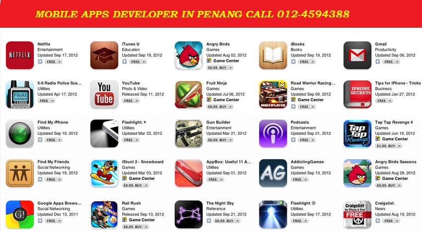 mobile-apps-Penang