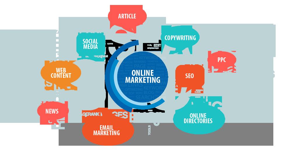 online-marketing – Penang Web Design and Marketing Solutions : NOVA